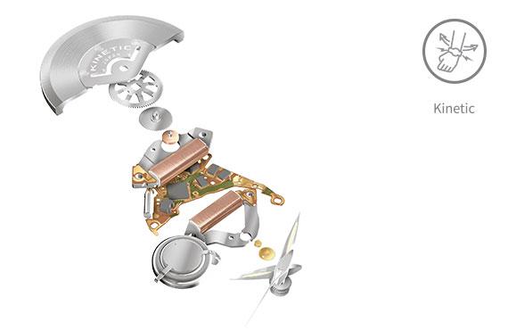 Seiko-Kinetic--technologie--Wolters-Juweliers-Coevorden-Emmen